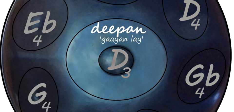deepan_gaayan lay(singing rythm)_scaling_001